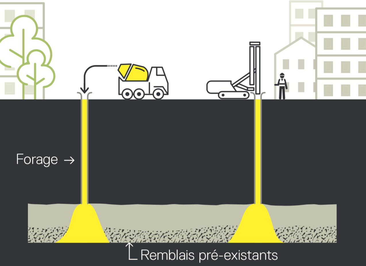 Illustration d'une mise en place de barrages étanches