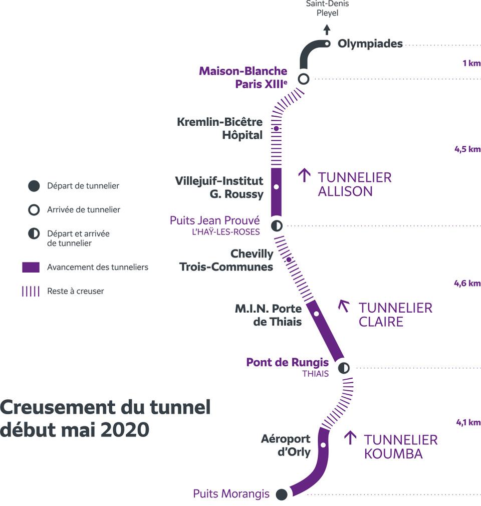 Carte schématisant l'avancée des tunneliers au mois de mai 2020