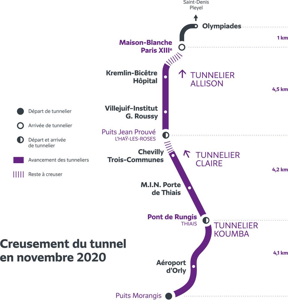 Carte schématique de l'avancement des tunneliers